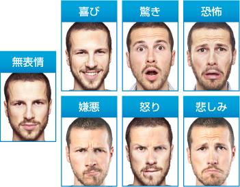 いろいろな表情